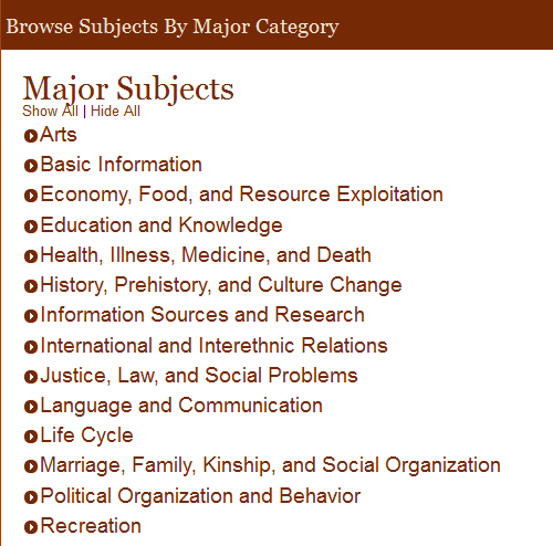 Browsing eHRAF by Major Subjects