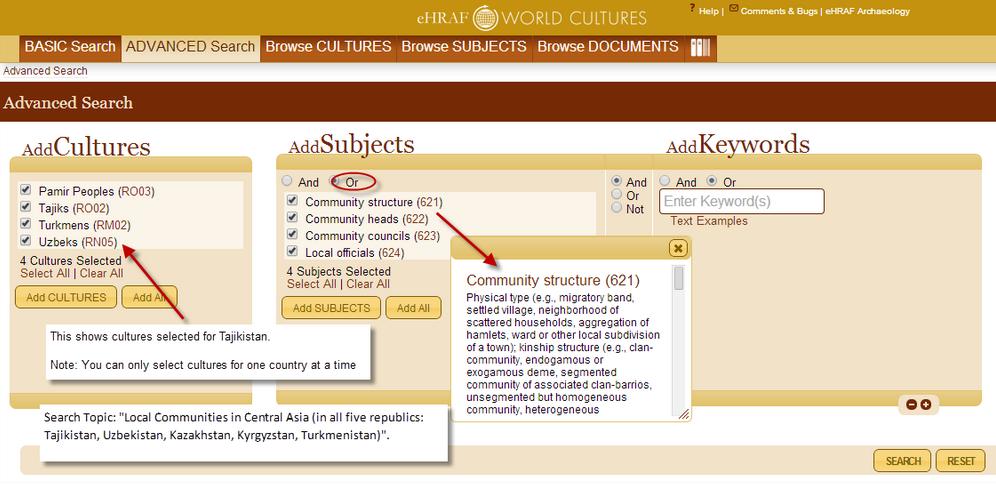 Community Life in Tajikistan, Uzbekistan, Kazakhstan, Kyrgyzstan, and Turkmenistan