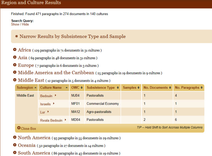 An image of how a typical culture results page looks like for a cross-cultural search in eHRAF World Cultures. Using the tables the results can be sorted by subregion, culture name, OWC, subsistence type, sample type, number of documents, and number of paragraphs.