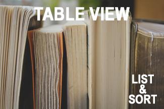 Teaching eHRAF Table View (List & Sort)