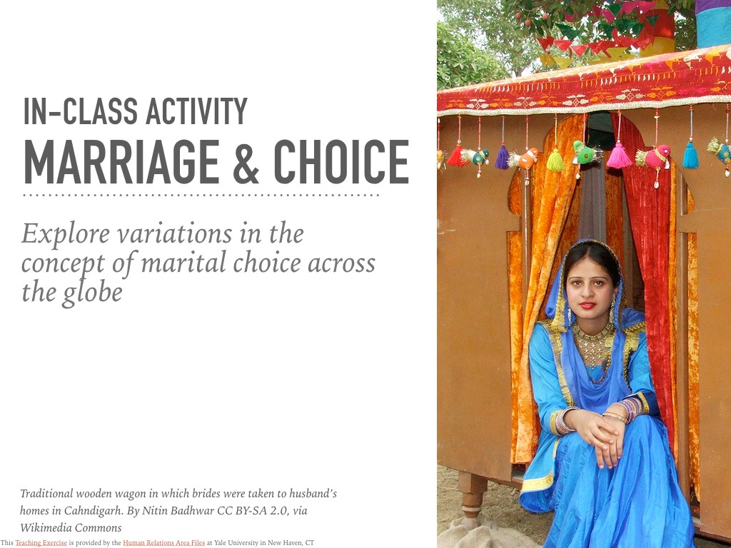 Marriage & Choice In-Class Activity